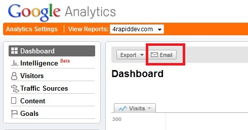 Google Analytics Dashboard Email